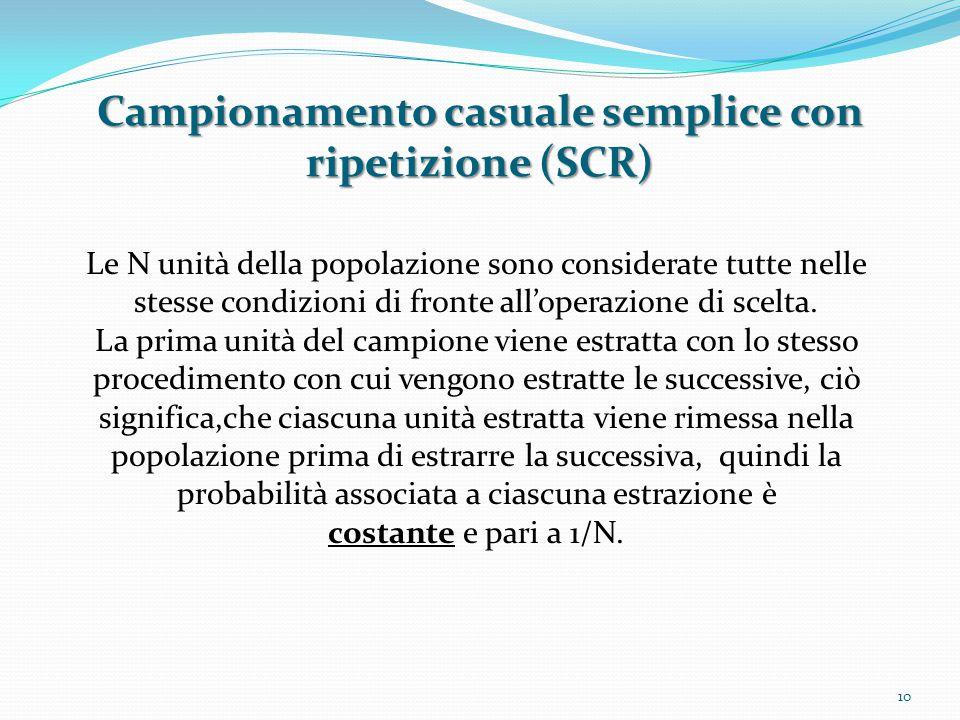 Campionamento casuale semplice con ripetizione (SCR)