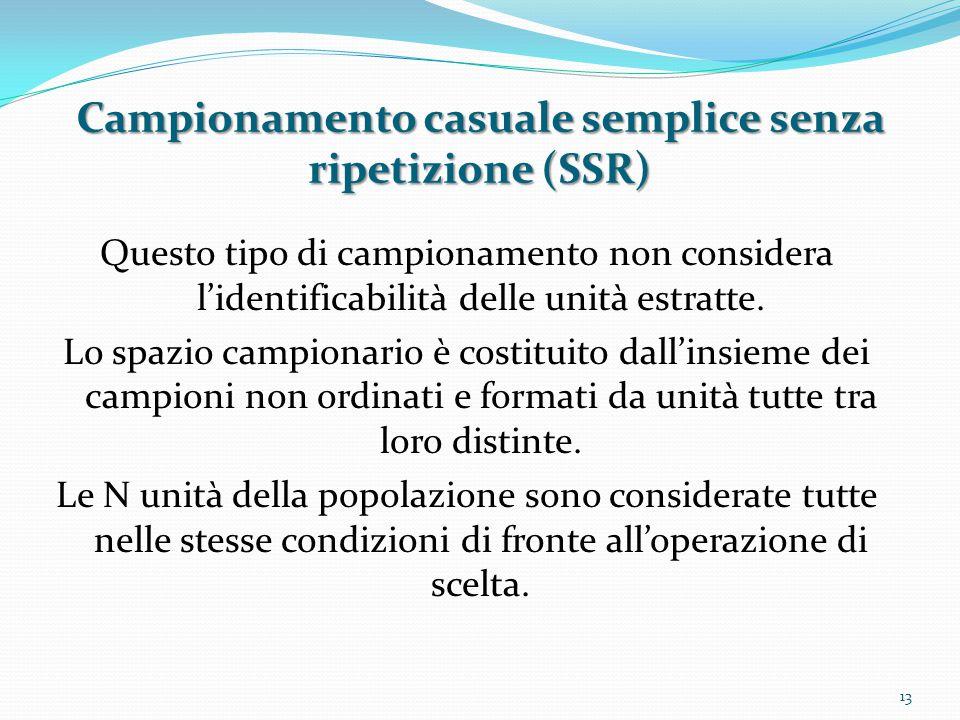 Campionamento casuale semplice senza ripetizione (SSR)