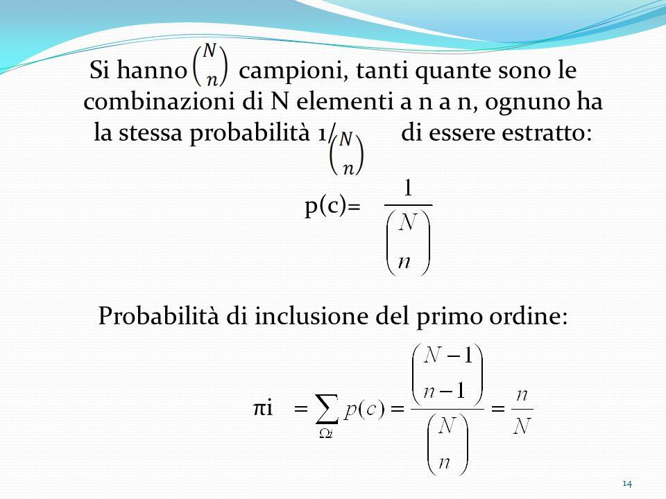 Probabilità di inclusione del primo ordine: