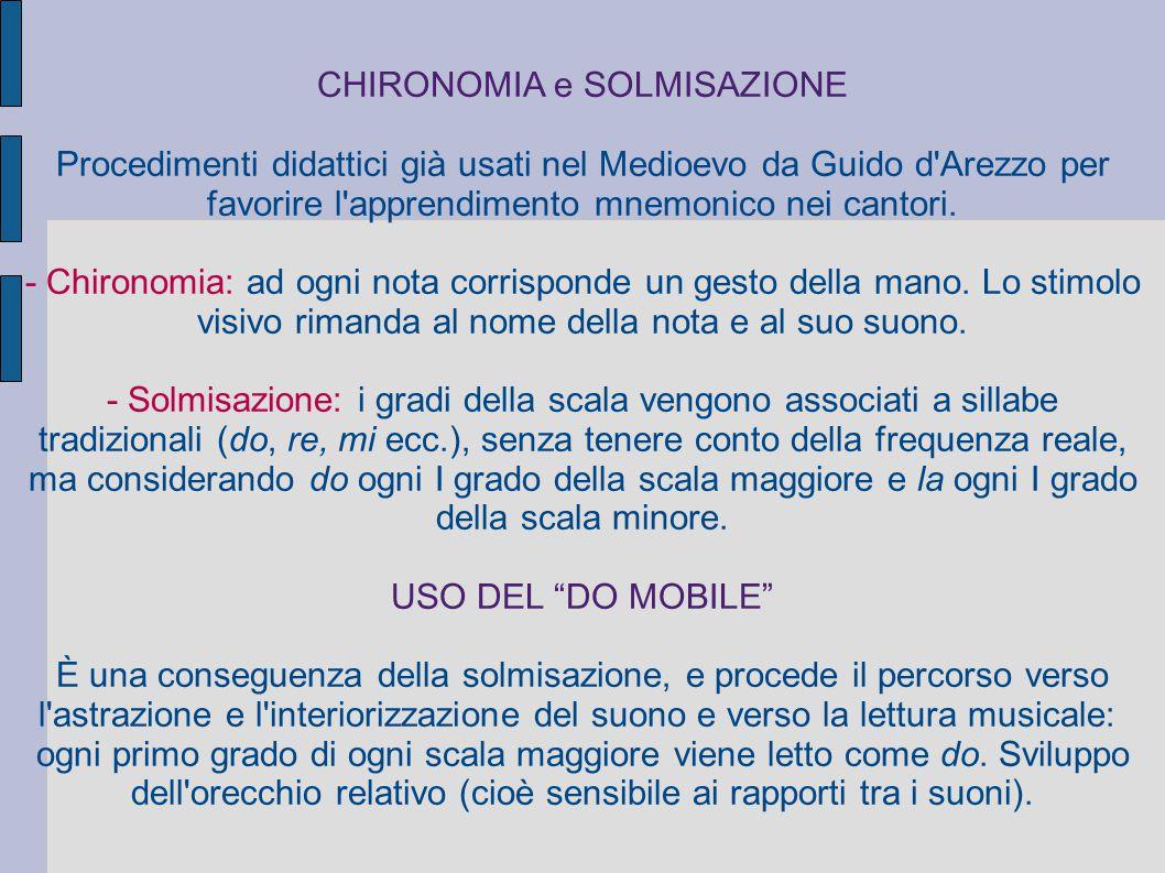 CHIRONOMIA e SOLMISAZIONE