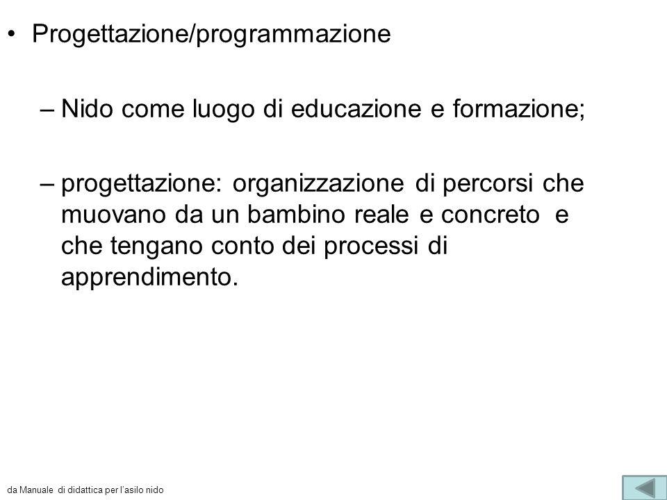 Progettazione/programmazione