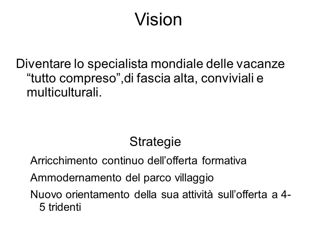 Vision Diventare lo specialista mondiale delle vacanze tutto compreso ,di fascia alta, conviviali e multiculturali.