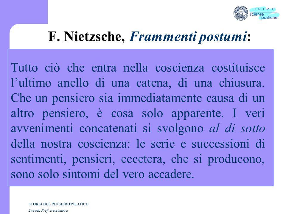 F. Nietzsche, Frammenti postumi: