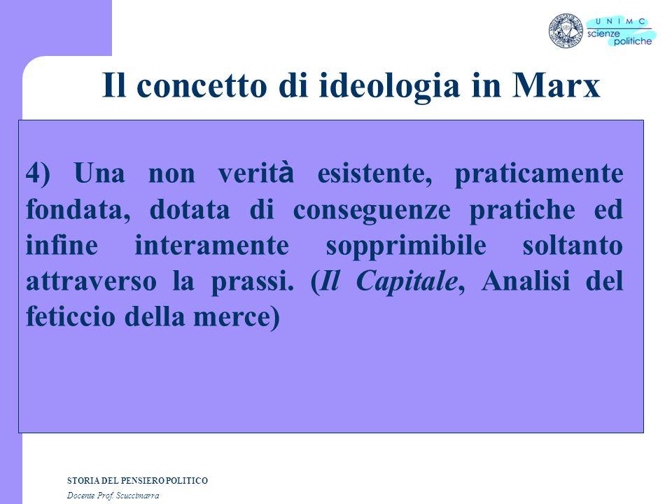 Il concetto di ideologia in Marx