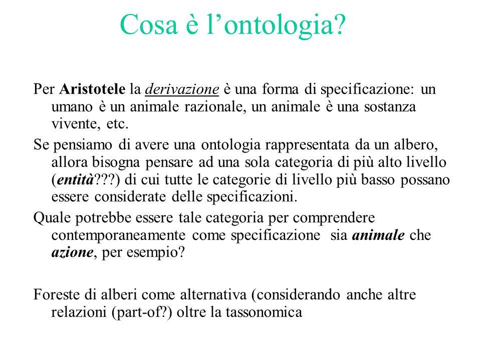 Cosa è l'ontologia