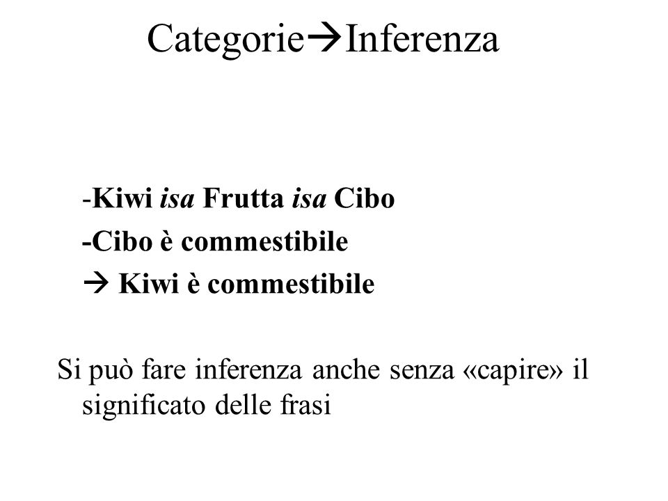 CategorieInferenza -Kiwi isa Frutta isa Cibo -Cibo è commestibile