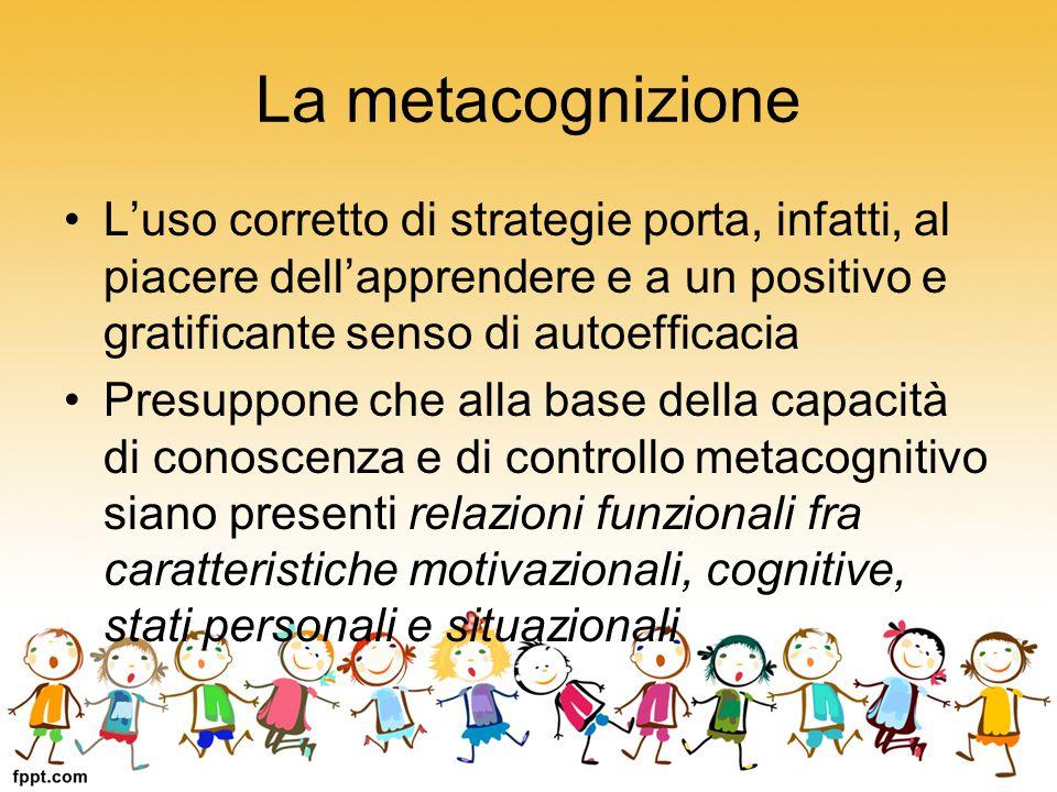 La metacognizione L'uso corretto di strategie porta, infatti, al piacere dell'apprendere e a un positivo e gratificante senso di autoefficacia.