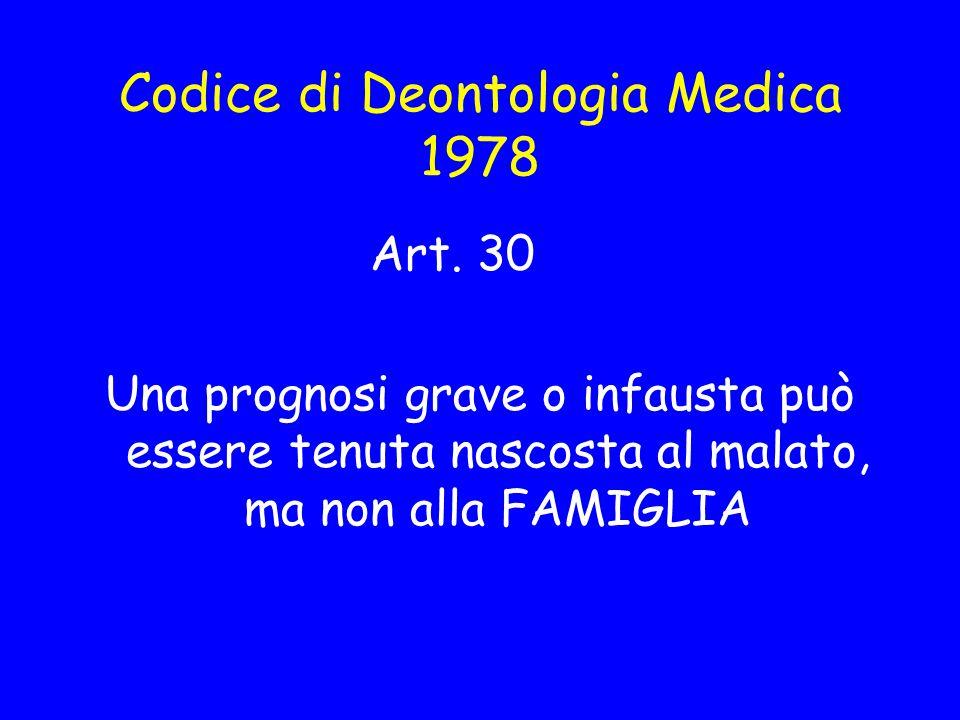Codice di Deontologia Medica 1978