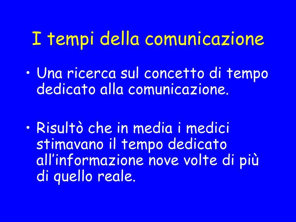 I tempi della comunicazione