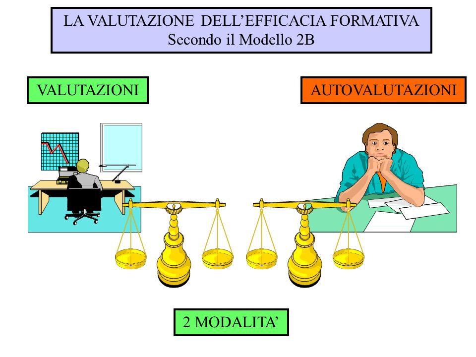 LA VALUTAZIONE DELL'EFFICACIA FORMATIVA