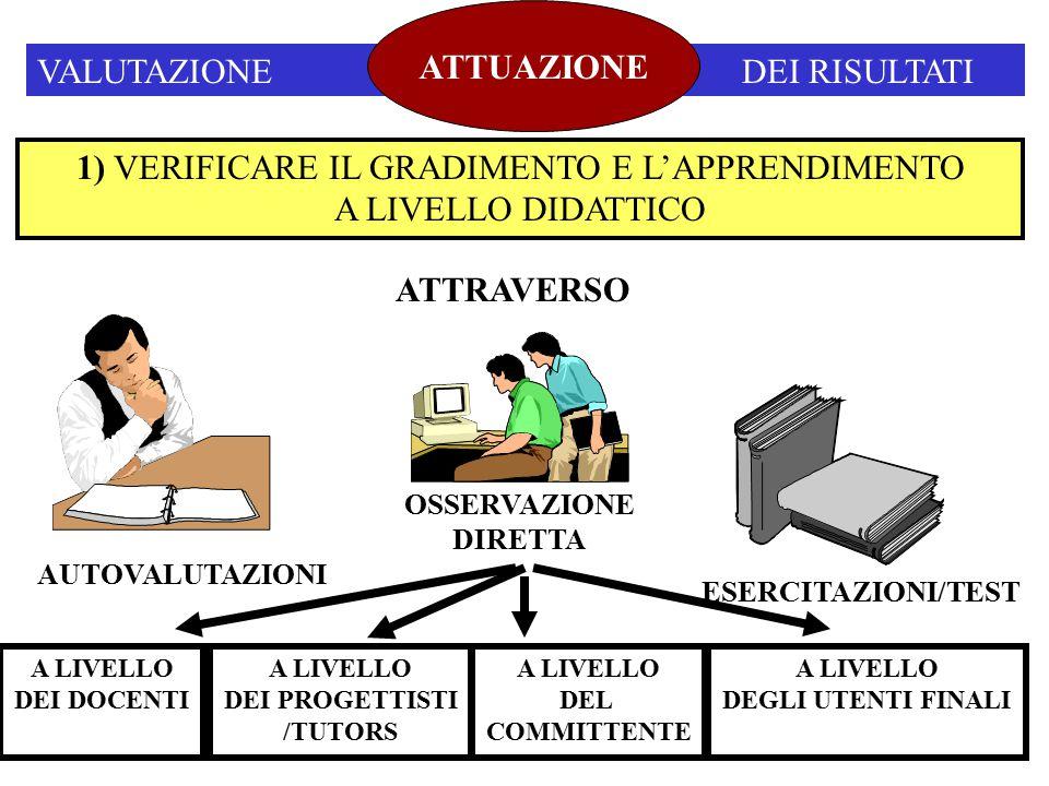1) VERIFICARE IL GRADIMENTO E L'APPRENDIMENTO