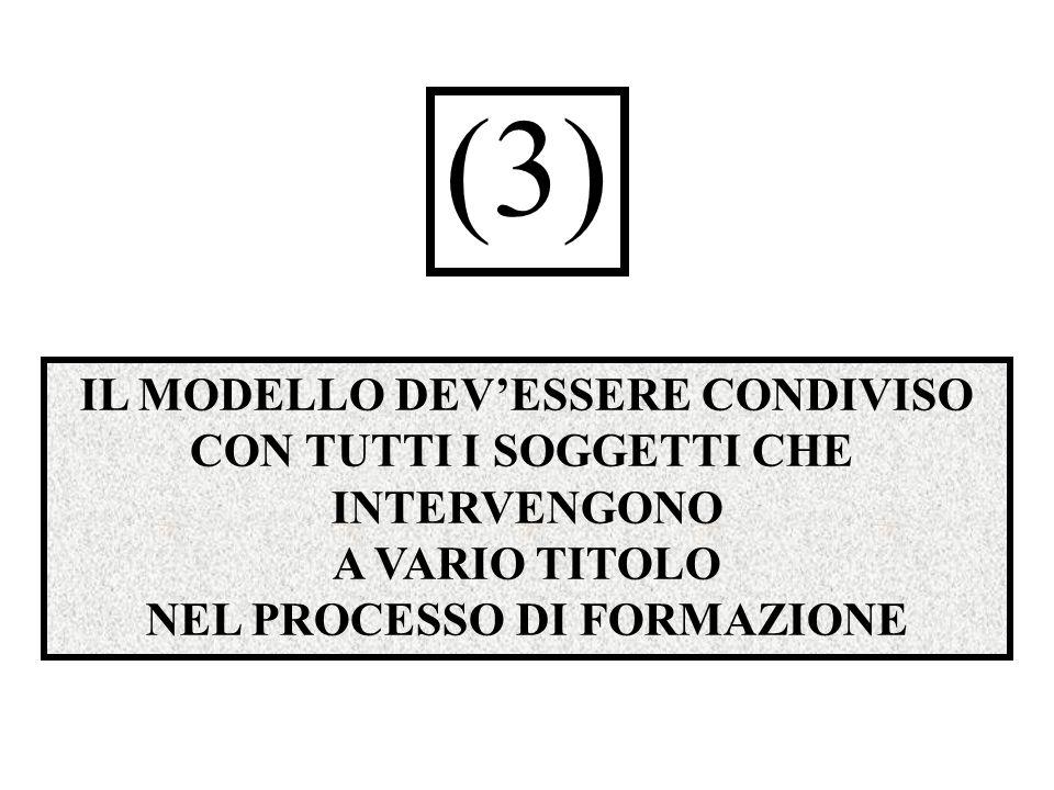 (3) IL MODELLO DEV'ESSERE CONDIVISO CON TUTTI I SOGGETTI CHE