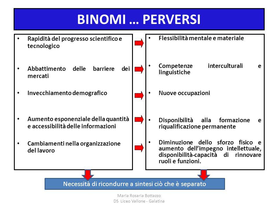 BINOMI … PERVERSI Necessità di ricondurre a sintesi ciò che è separato