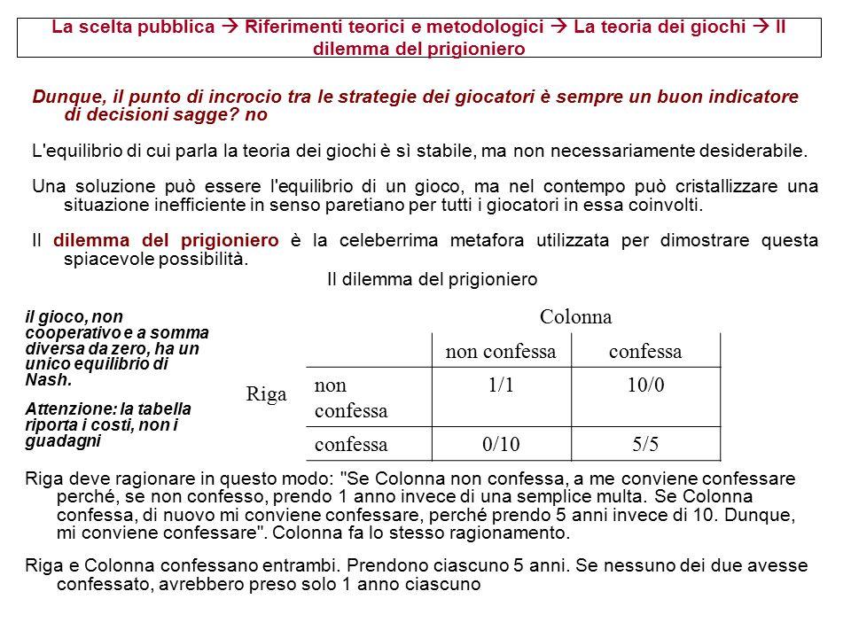 Riga Colonna non confessa confessa 1/1 10/0 0/10 5/5