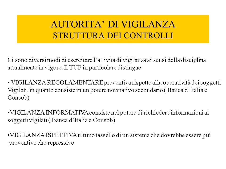 AUTORITA' DI VIGILANZA STRUTTURA DEI CONTROLLI