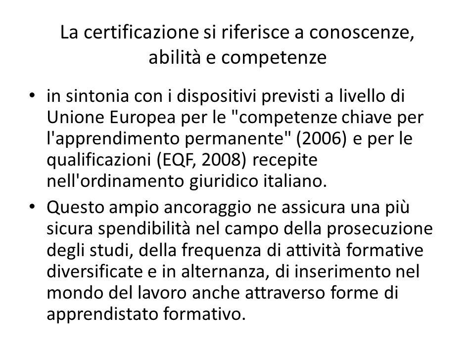La certificazione si riferisce a conoscenze, abilità e competenze