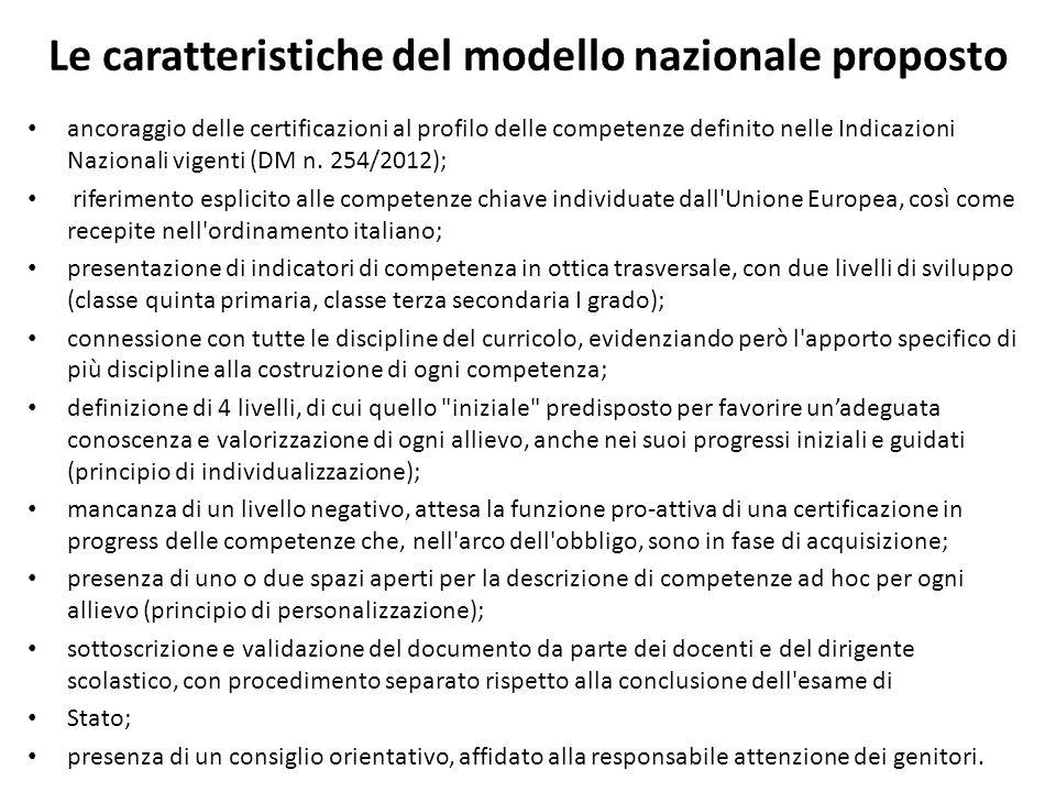 Le caratteristiche del modello nazionale proposto