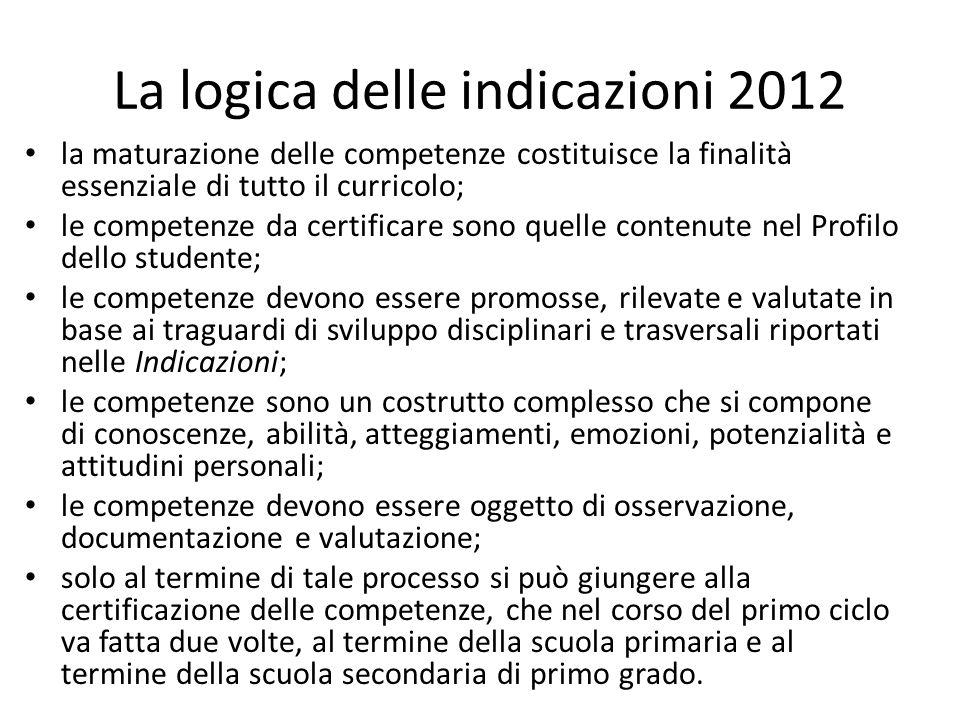 La logica delle indicazioni 2012