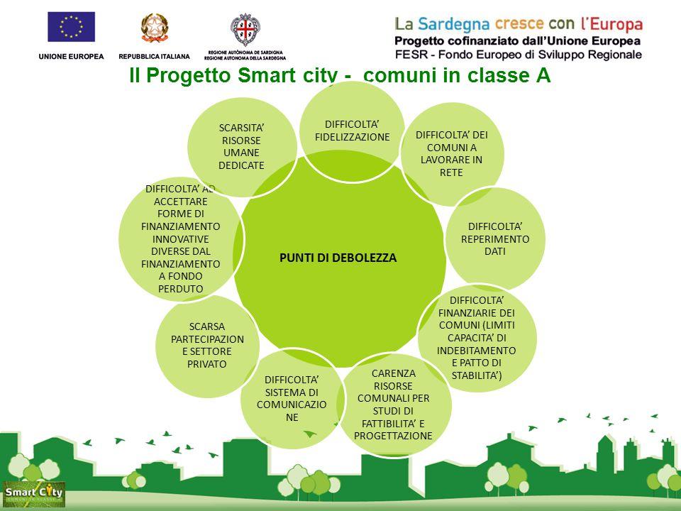 Il Progetto Smart city - comuni in classe A