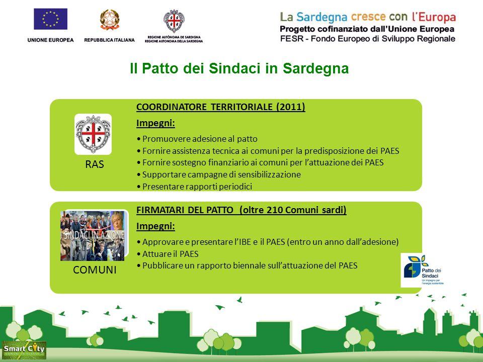 Il Patto dei Sindaci in Sardegna
