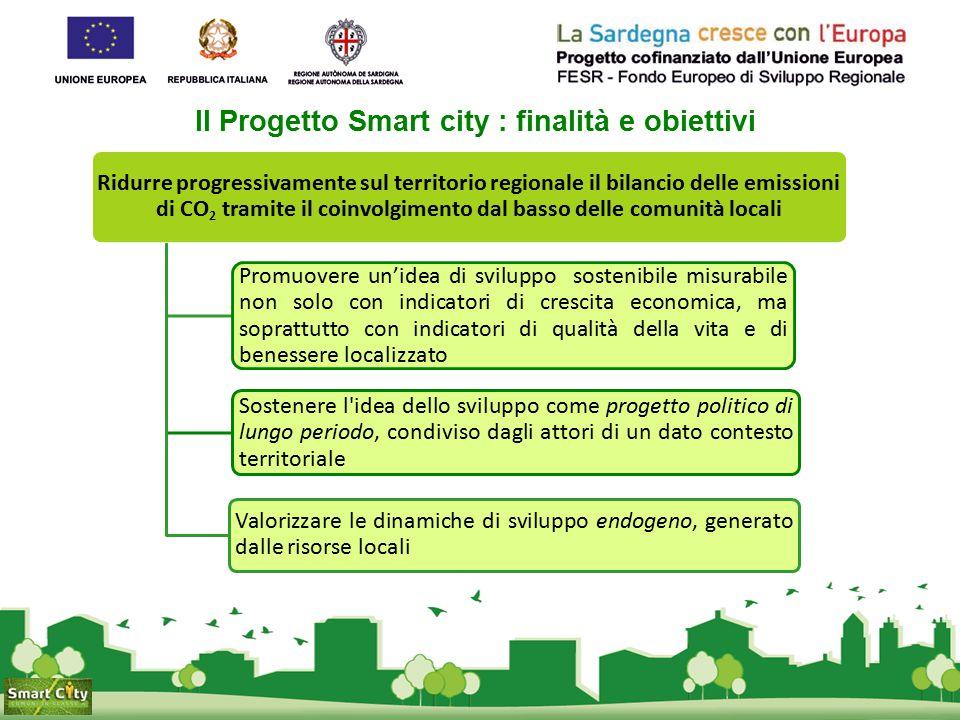 Il Progetto Smart city : finalità e obiettivi