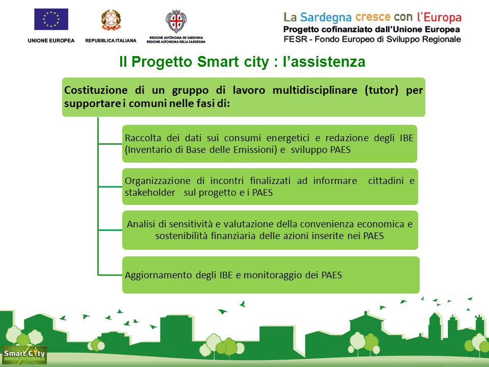 Il Progetto Smart city : l'assistenza