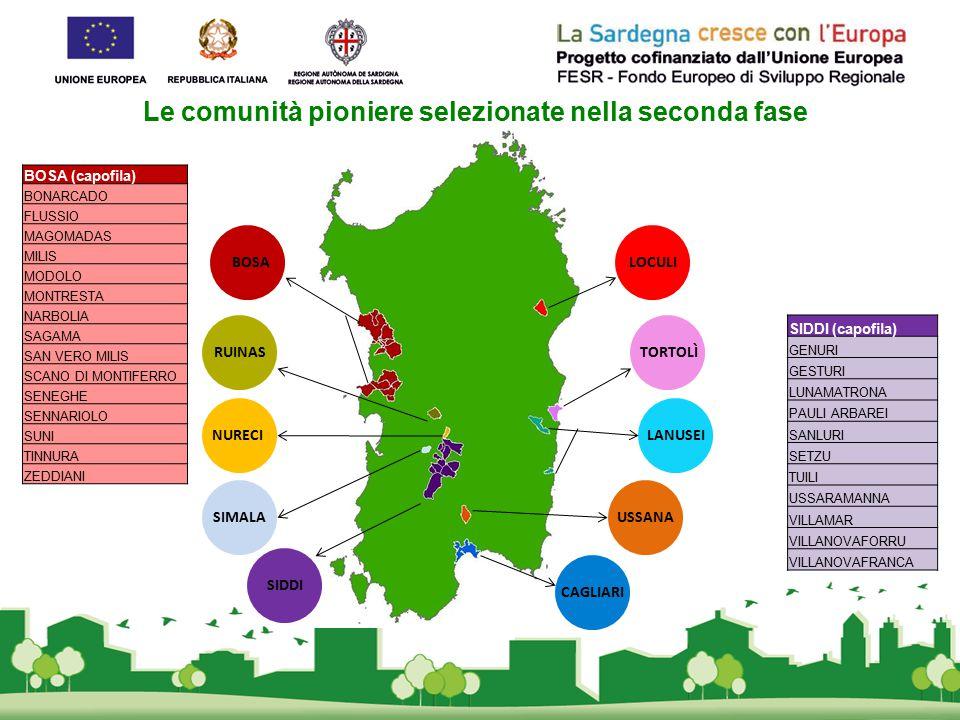 Le comunità pioniere selezionate nella seconda fase