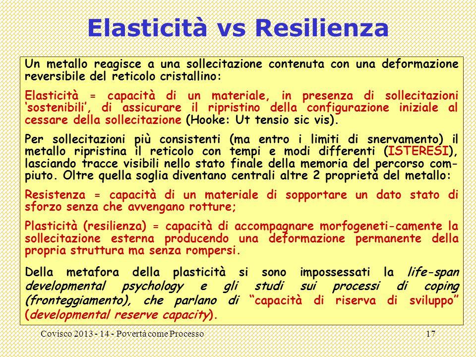 Elasticità vs Resilienza