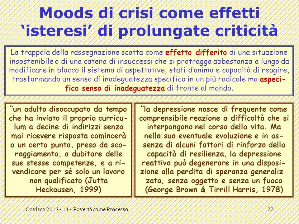 Moods di crisi come effetti 'isteresi' di prolungate criticità