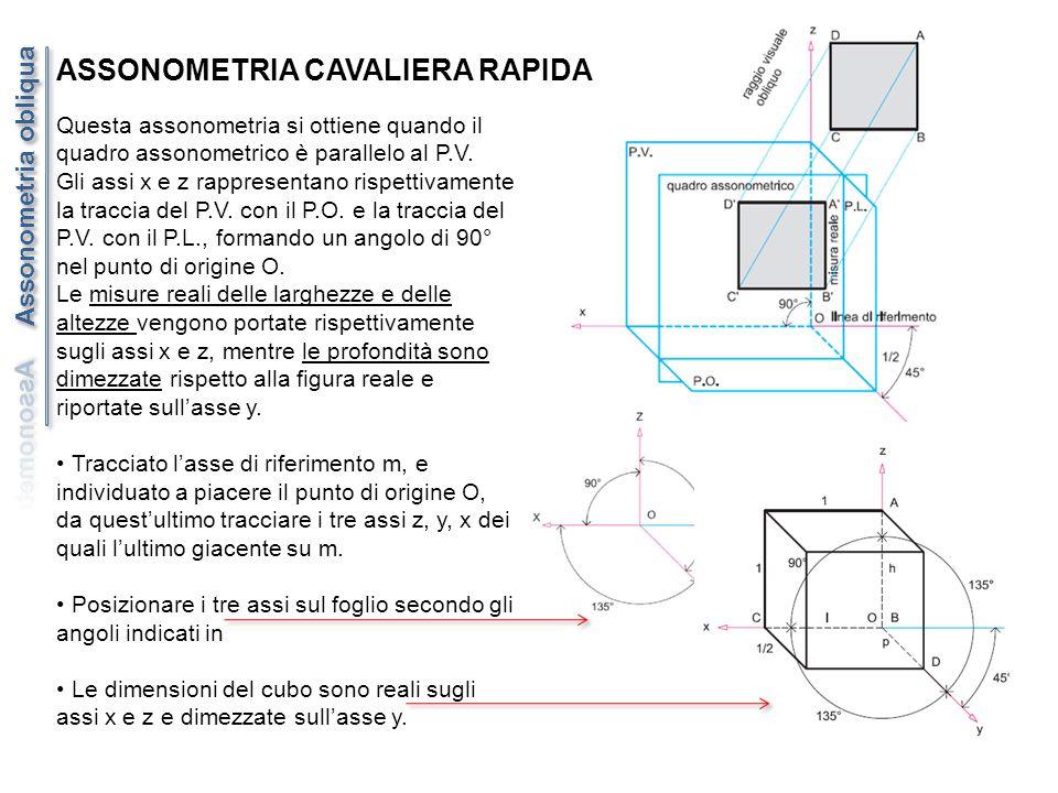 ASSONOMETRIA CAVALIERA RAPIDA