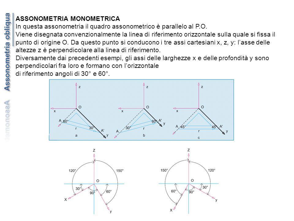 Assonometria obliqua ASSONOMETRIA MONOMETRICA