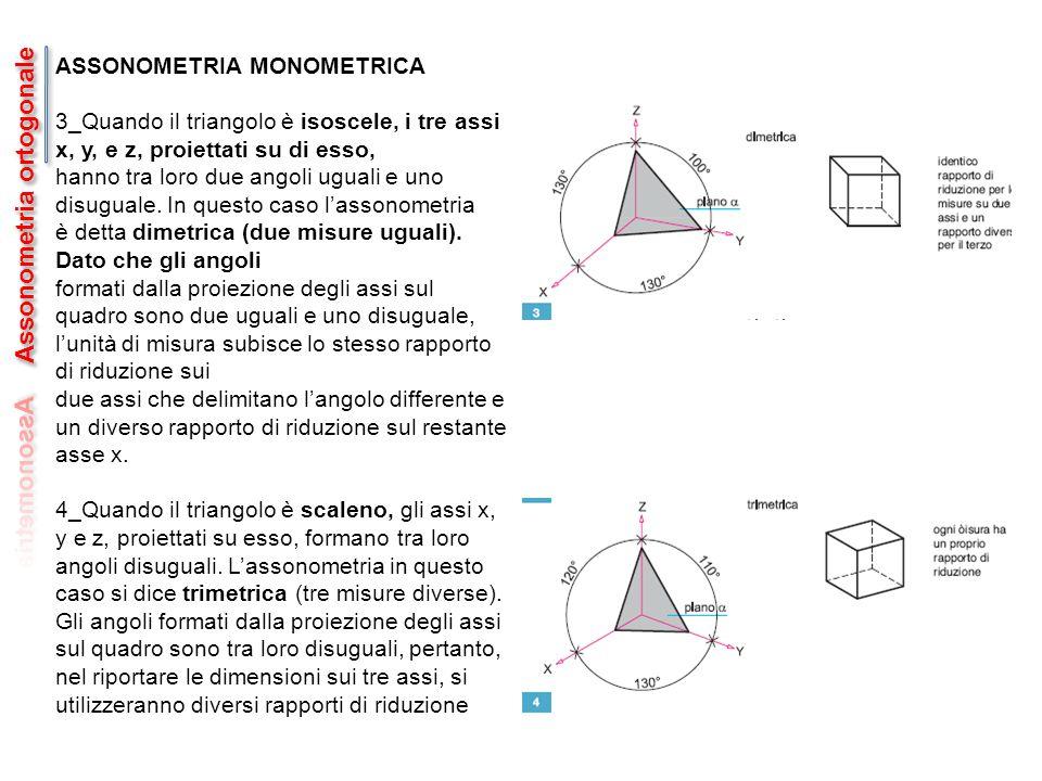 Assonometria ortogonale