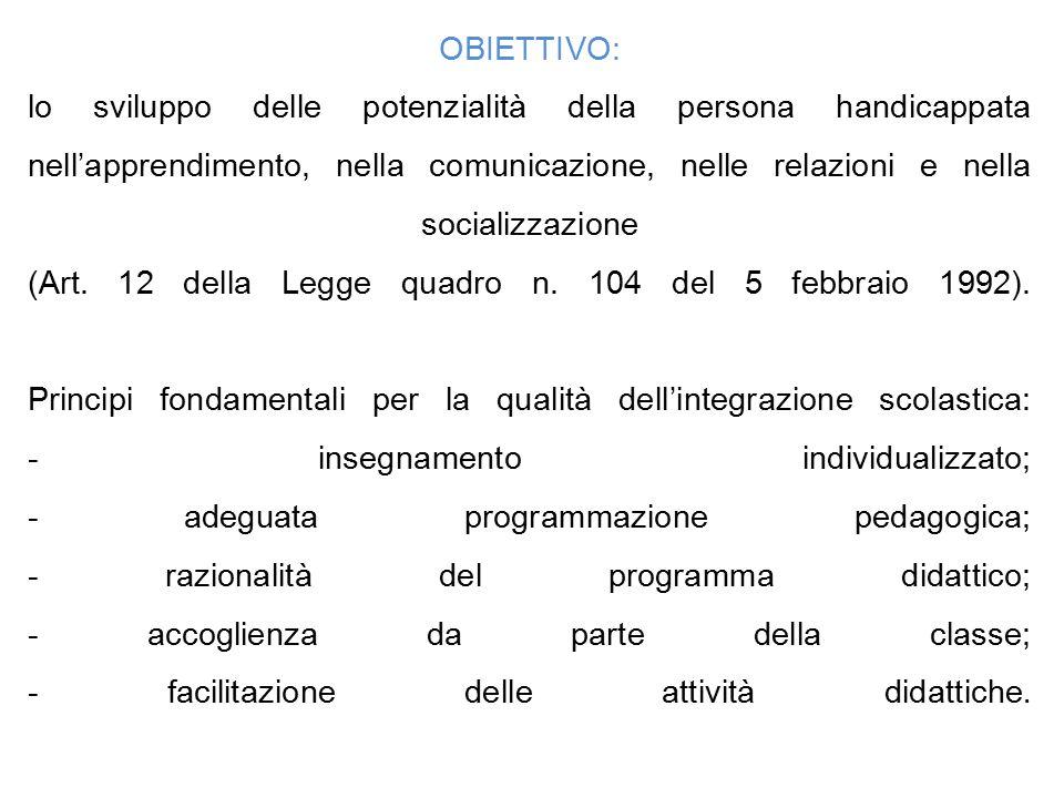 OBIETTIVO: lo sviluppo delle potenzialità della persona handicappata nell'apprendimento, nella comunicazione, nelle relazioni e nella socializzazione (Art.