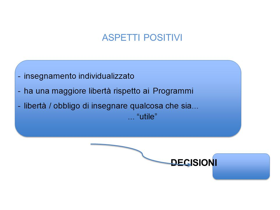 ASPETTI POSITIVI - insegnamento individualizzato