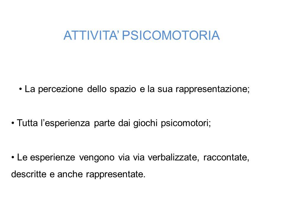 ATTIVITA' PSICOMOTORIA