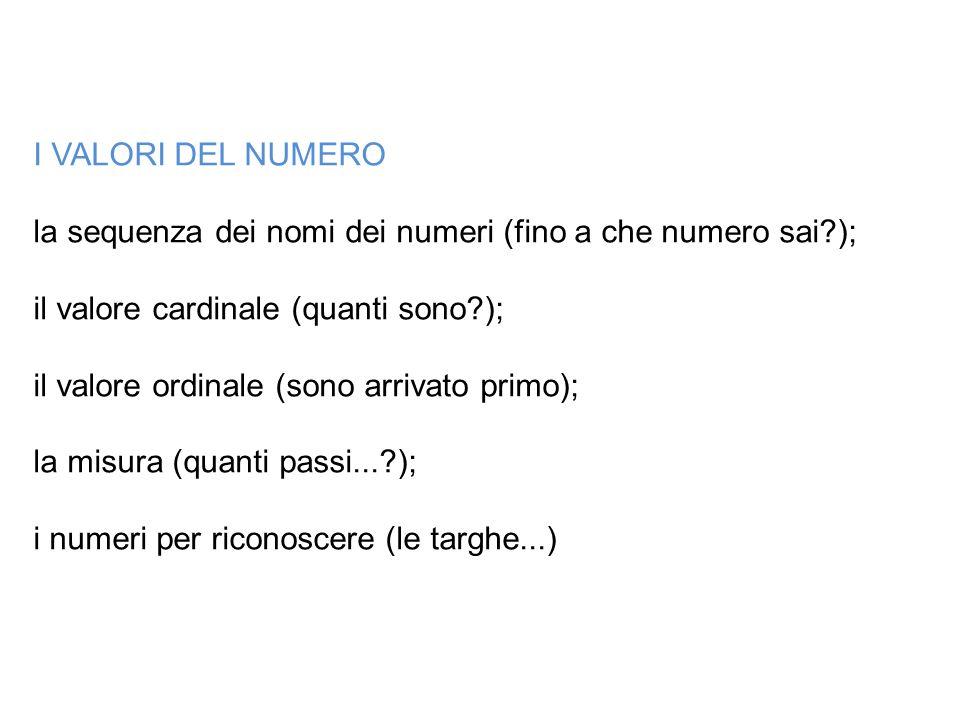 I VALORI DEL NUMERO la sequenza dei nomi dei numeri (fino a che numero sai ); il valore cardinale (quanti sono );