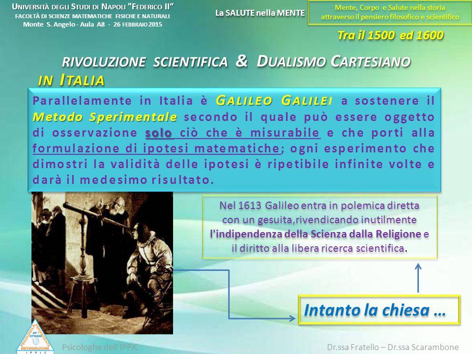 rivoluzione scientifica & Dualismo Cartesiano