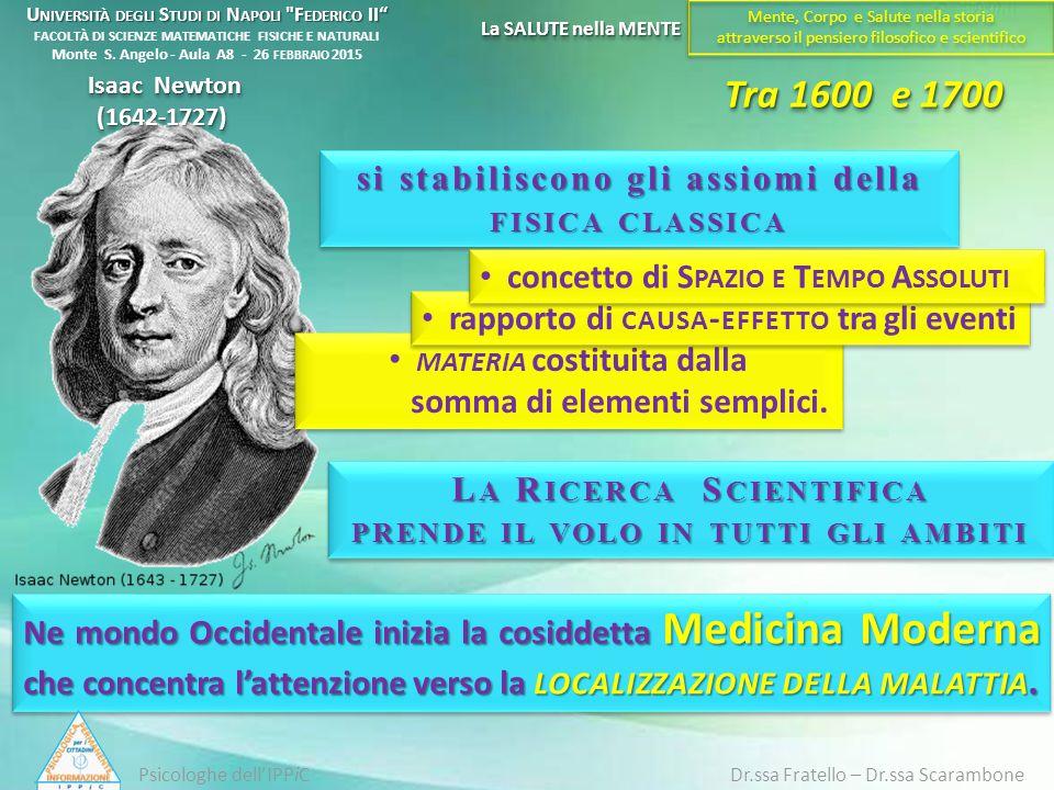 Tra 1600 e 1700 si stabiliscono gli assiomi della fisica classica