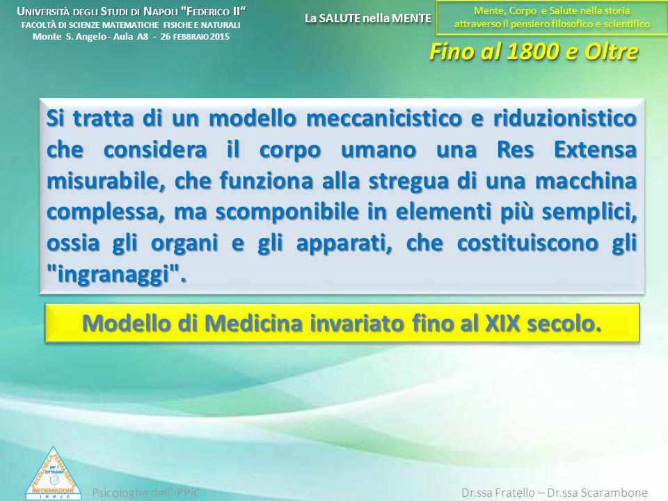 Modello di Medicina invariato fino al XIX secolo.
