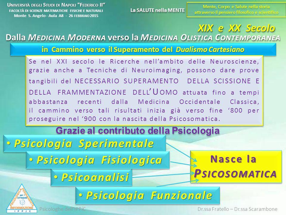 Psicologia Sperimentale Psicologia Fisiologica Psicoanalisi