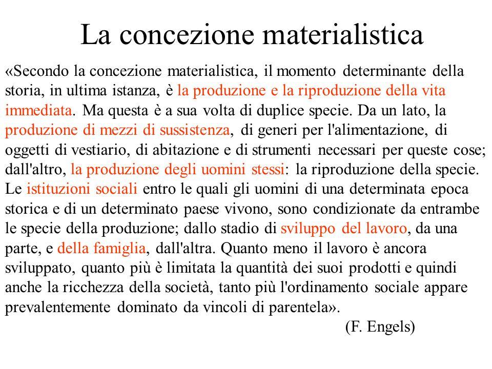 La concezione materialistica