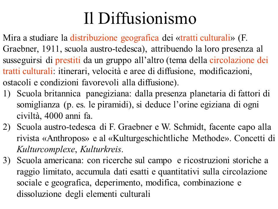 Il Diffusionismo Mira a studiare la distribuzione geografica dei «tratti culturali» (F.