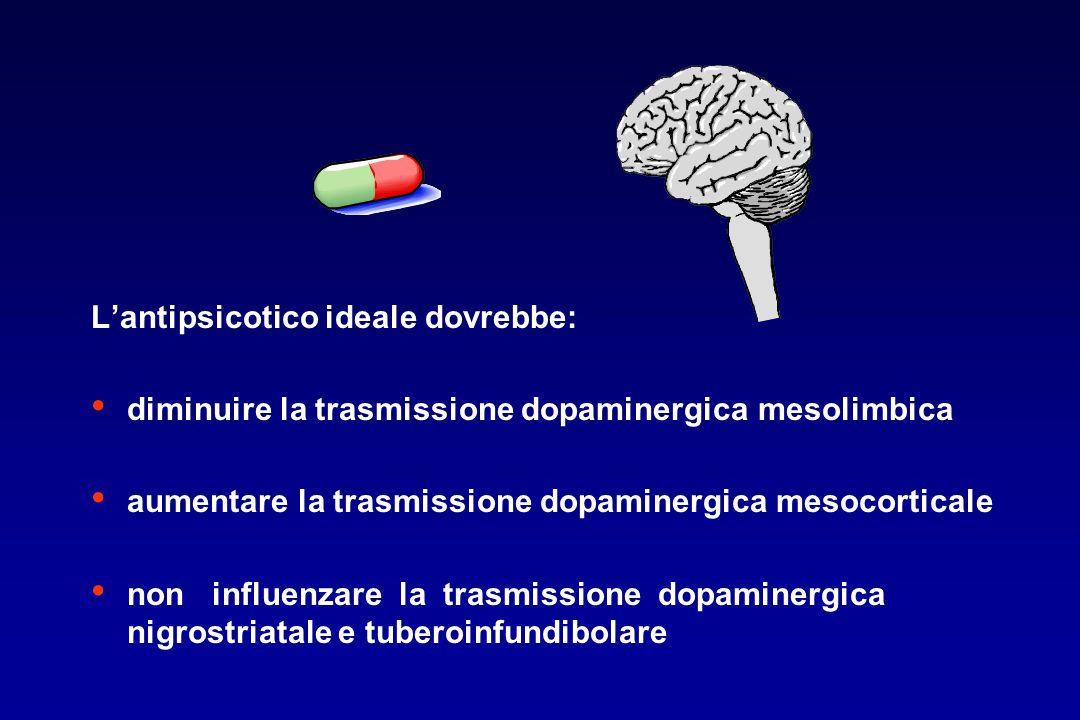 L'antipsicotico ideale dovrebbe: