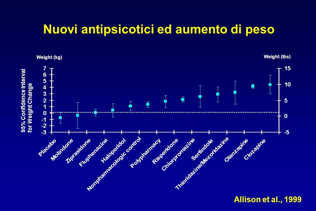 Nuovi antipsicotici ed aumento di peso