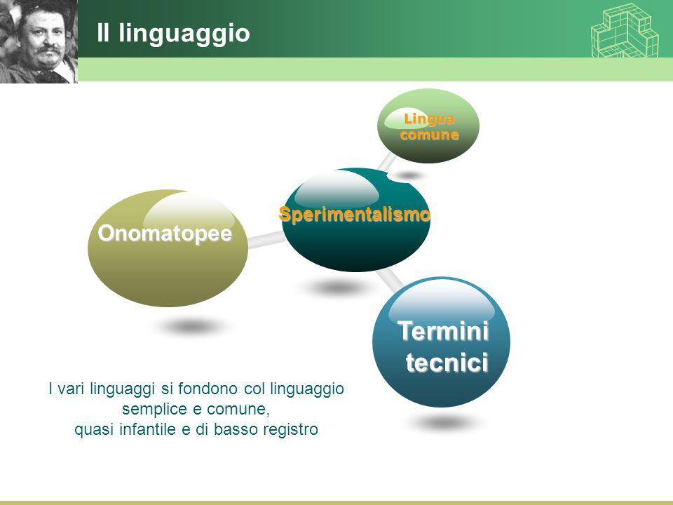 Il linguaggio Termini tecnici Onomatopee Sperimentalismo