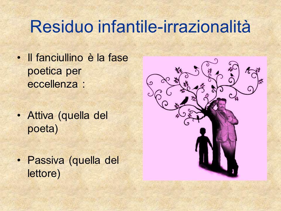 Residuo infantile-irrazionalità
