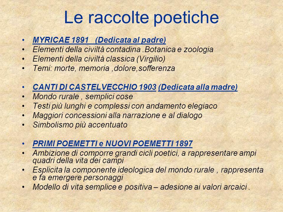 Le raccolte poetiche MYRICAE 1891 (Dedicata al padre)