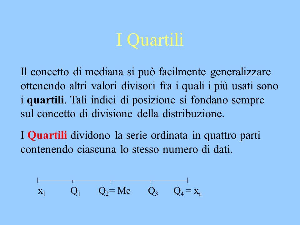 I Quartili