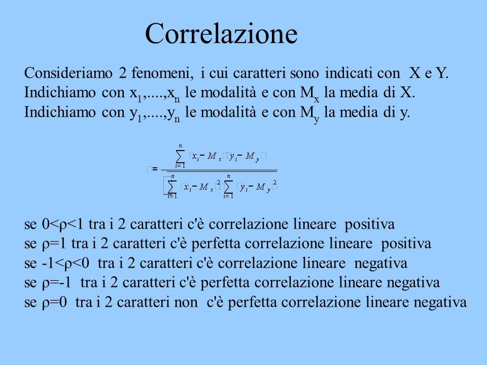 Correlazione Consideriamo 2 fenomeni, i cui caratteri sono indicati con X e Y. Indichiamo con x1,....,xn le modalità e con Mx la media di X.