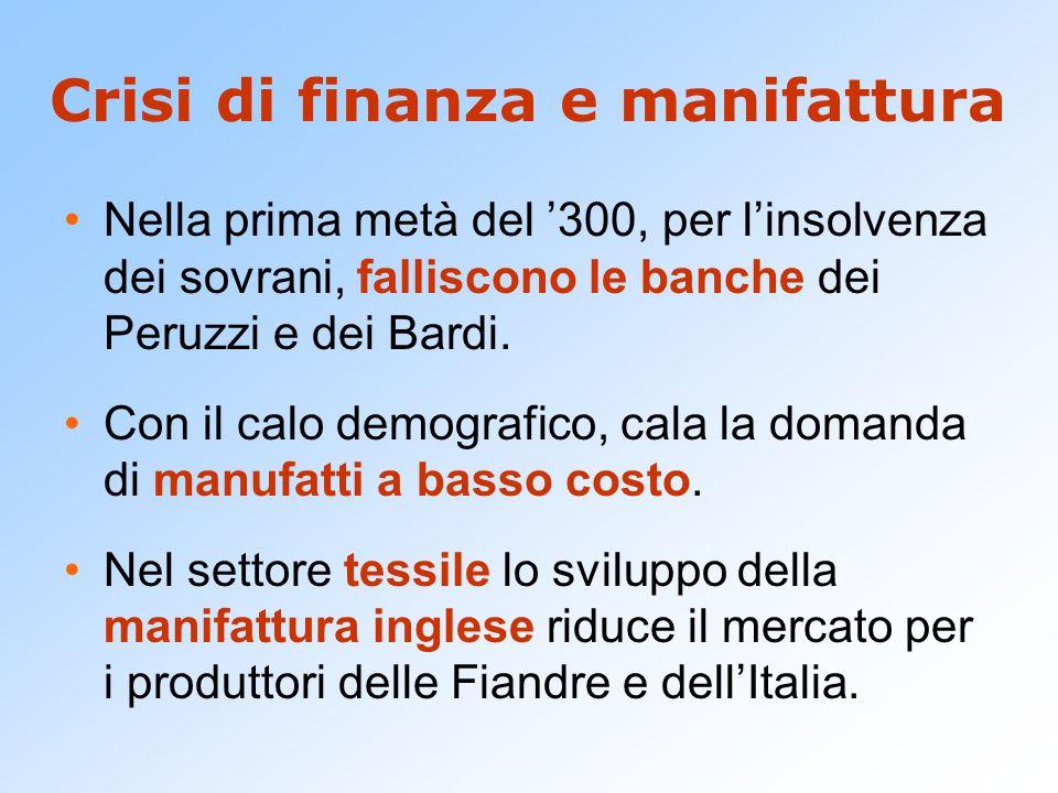 Crisi di finanza e manifattura